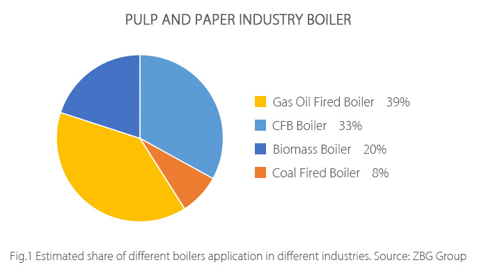Pulp-and-Paper-Industry-Boiler.jpg